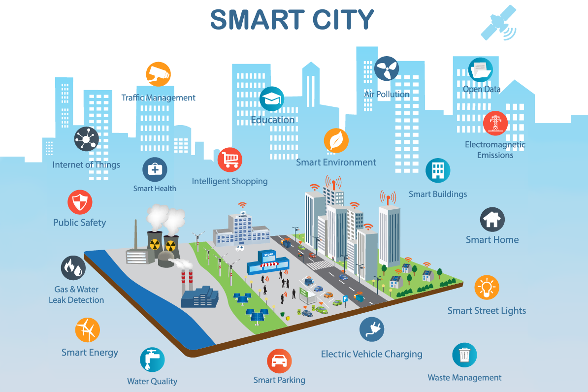 Smart Cities Infrastructure 5G