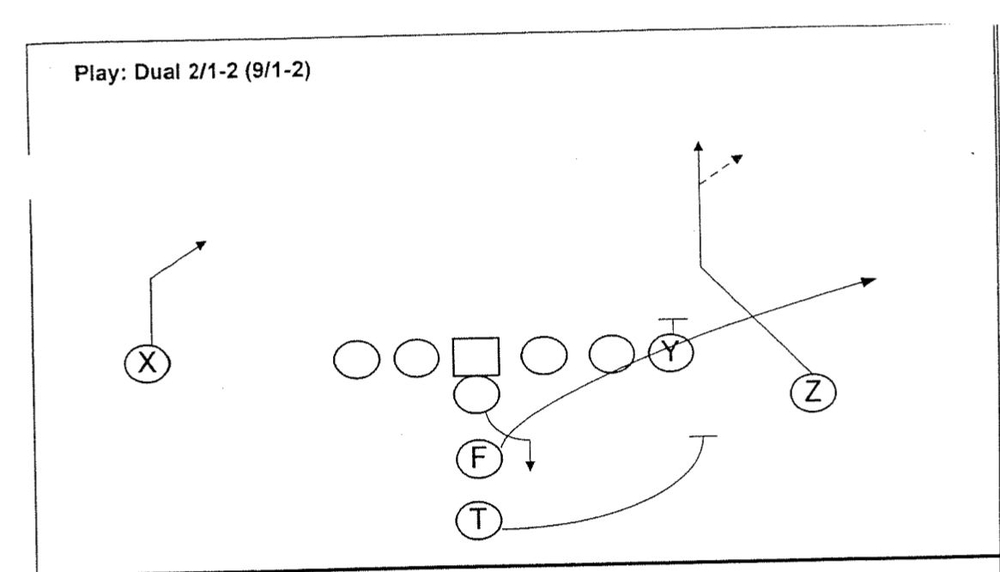 Is Coach Tedford's Playbook Too Complex? (Part One ...