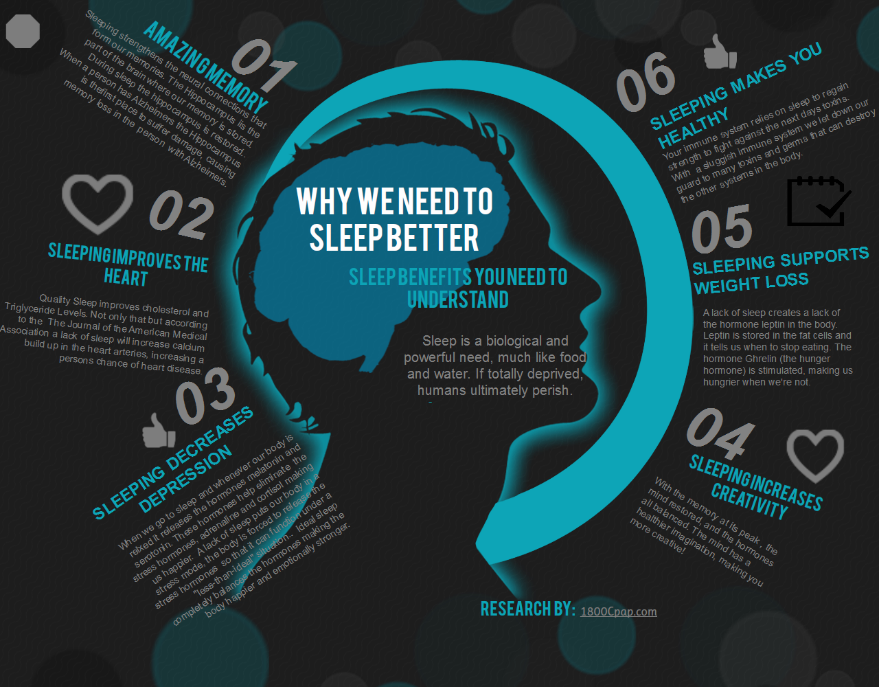 Healthy Sleep Tips With CPAP Machines