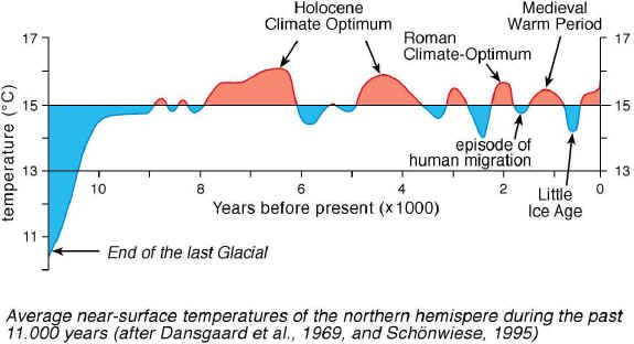 World on verge of 'mini ice age' ? Geophysicist rejects global warming theory , page 1
