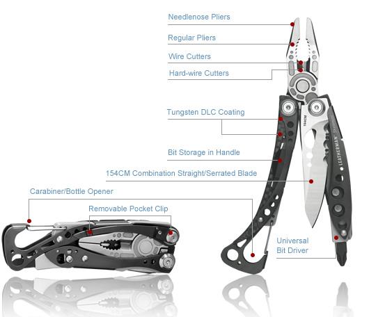leatherman skeletool cx multi tool