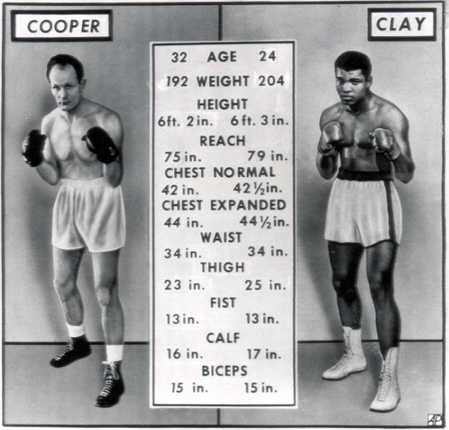 Henry Cooper dies: 1st Lord of the Boxing Ring won hearts ...