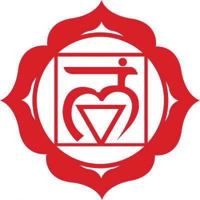 Los 7 Chakras | Yogateca