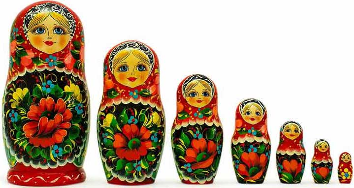Matryoshka Nesting Dolls: Meaning of Russian Wooden ...