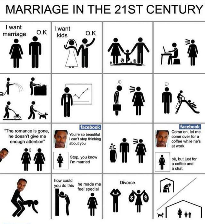 Le mariage au 21ème siècle