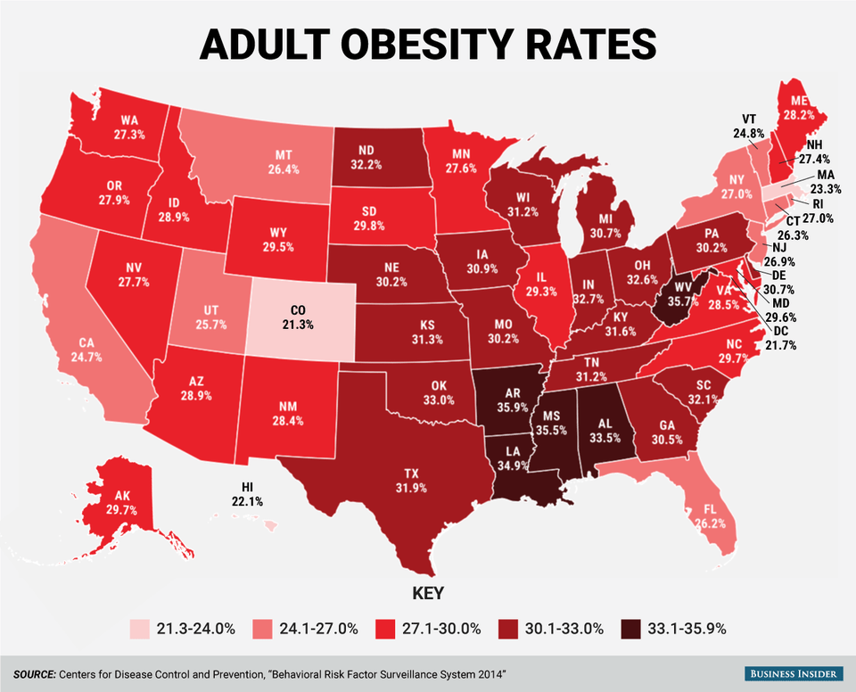 Here's the obesity rate in every state