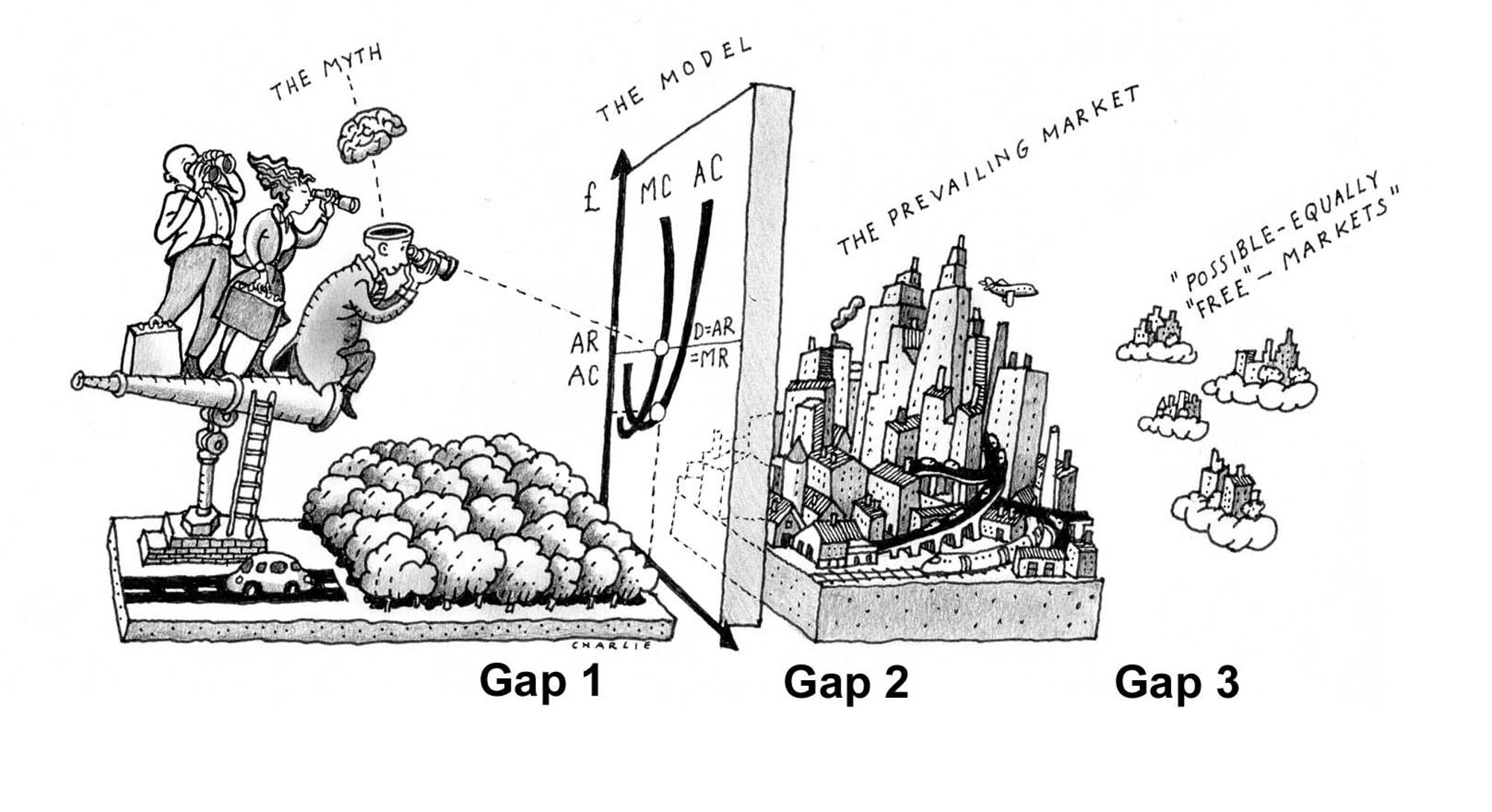 The Market Myth | Cadmus Journal