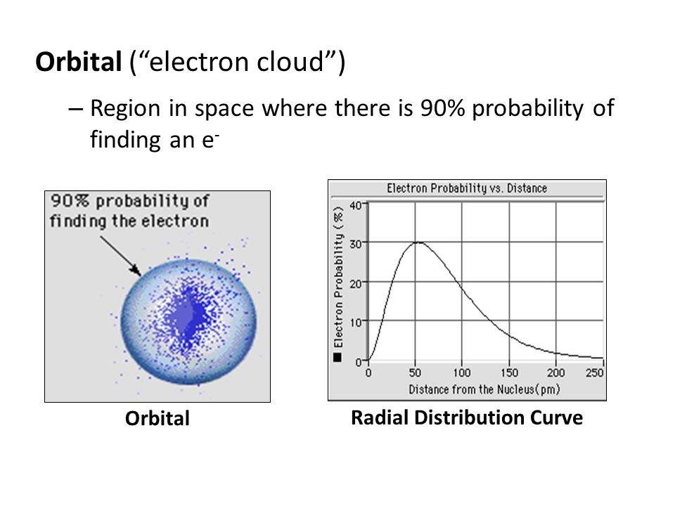 Radial%2BDistribution%2BCurve.jpg&f=1