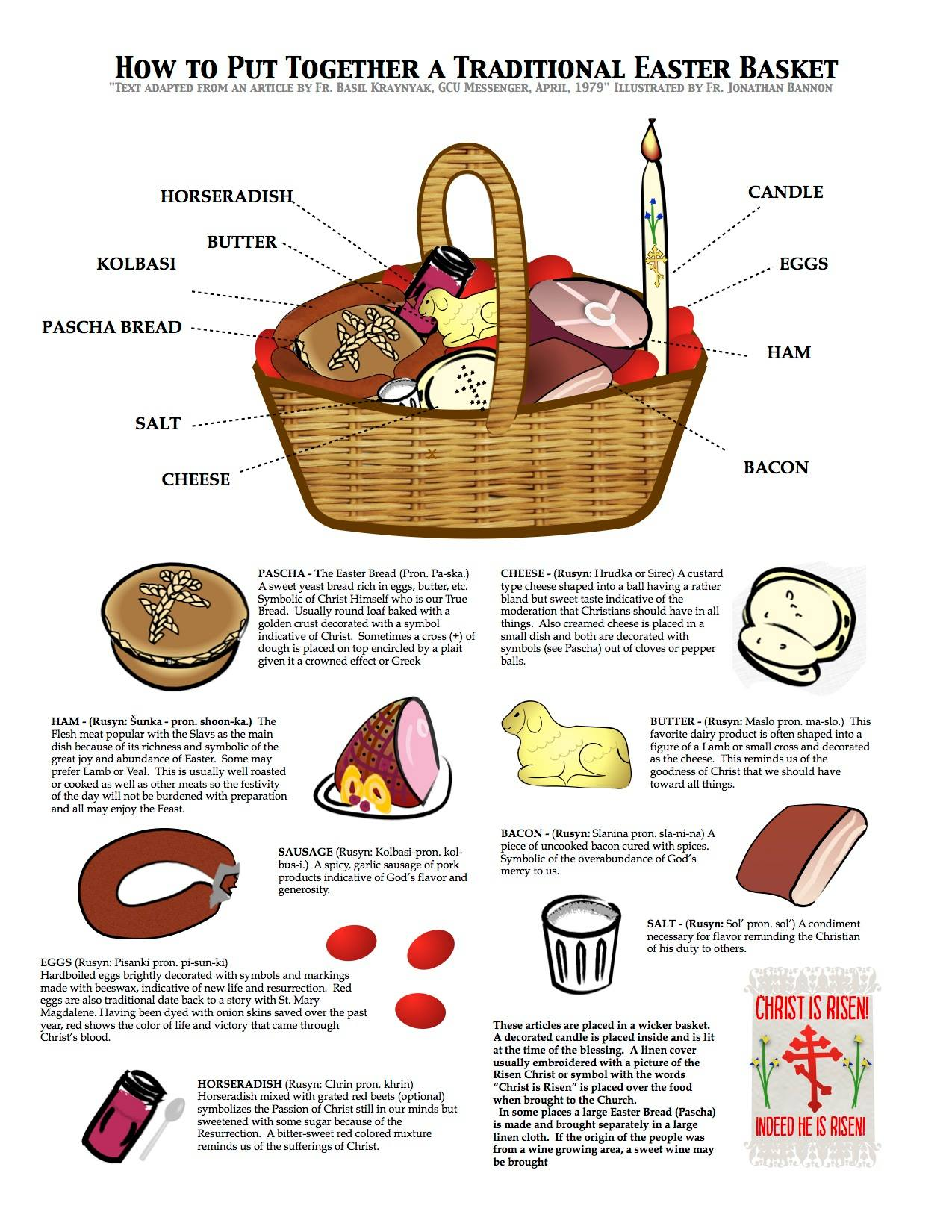 How to Put Together a Traditional Easter Basket - Behind ...