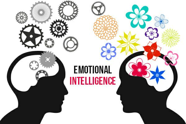 Emotional Intelligence - The Importance of EQ in Business ...