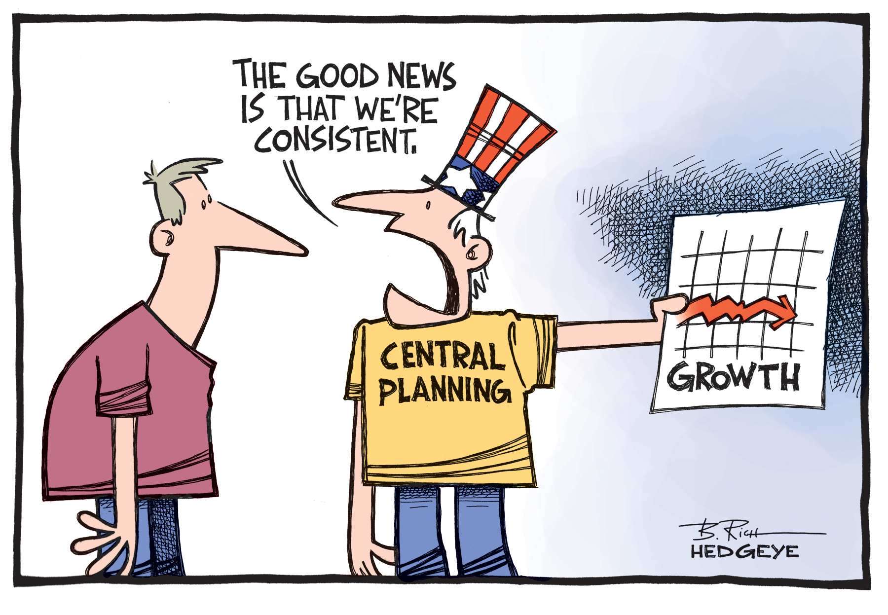 Cartoon of the Day: Central Planning #Failure