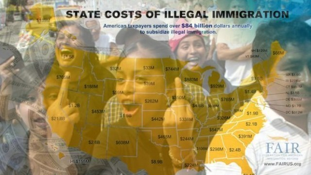 State by State: The Cost of Illegal Immigration ...