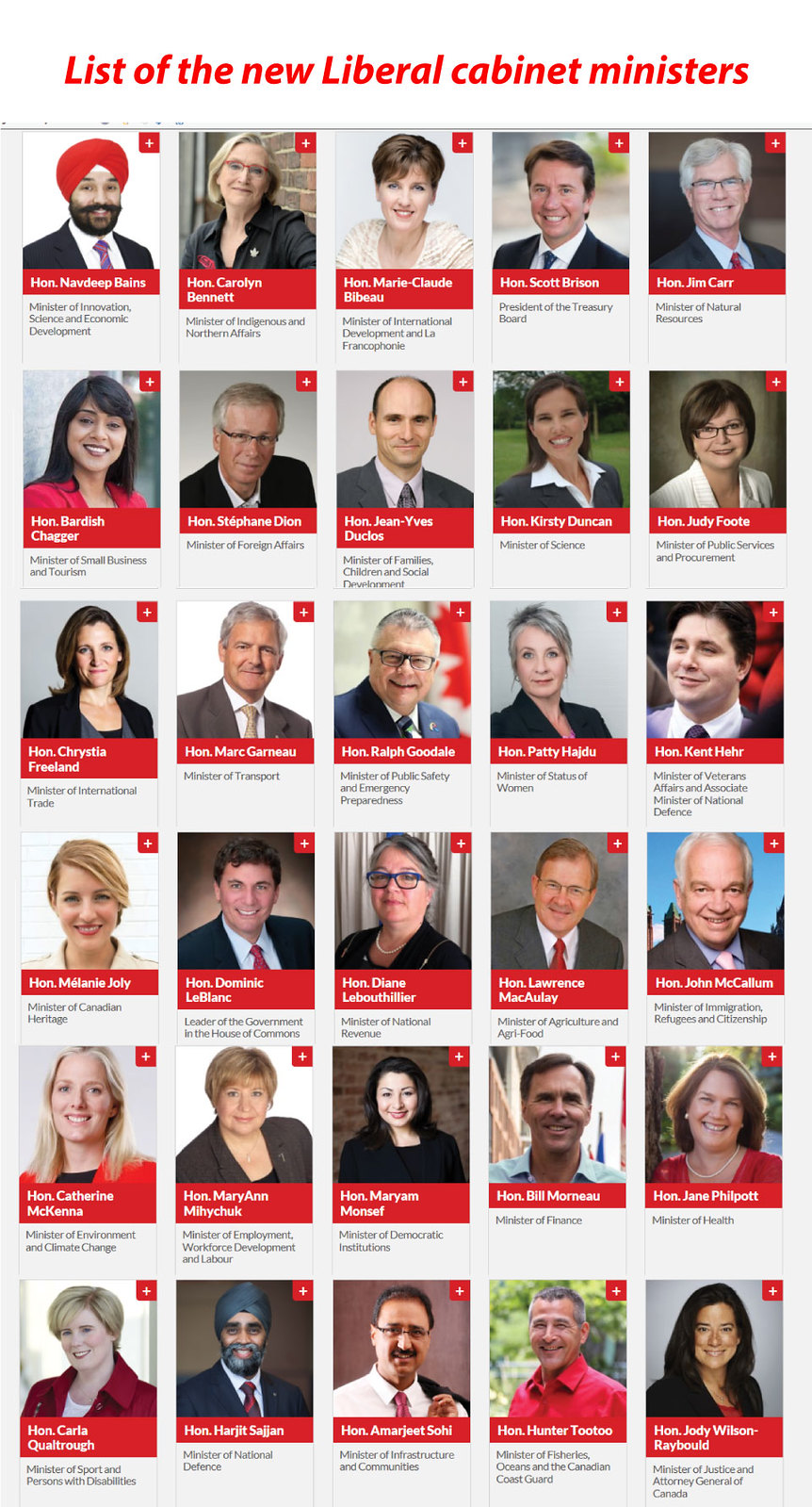 Justin Trudeau Selects 30 Cabinet Members | The Left Eye