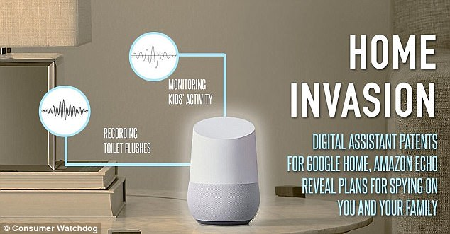 How Google and Amazon are 'spying' on you | Daily Mail Online