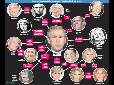 SECRETS OF THE ELITE Illuminati ROYAL Bloodlines; One ...