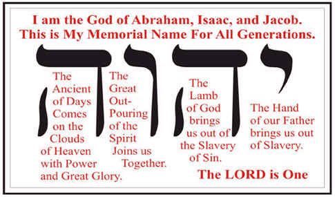 """God said, """"This is My name forever."""" 