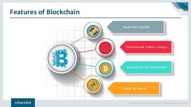 Bitcoin Blockchain Explained | Understanding Bitcoin and ...