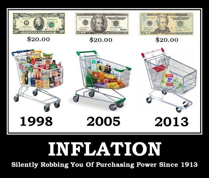 Commodity Money   Pronk Palisades