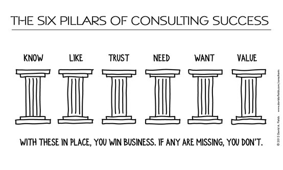 17 Best images about Consulting Cartoons on Pinterest ...