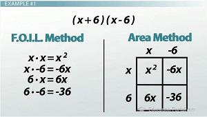Multiplying Binomials Using FOIL & the Area Method ...