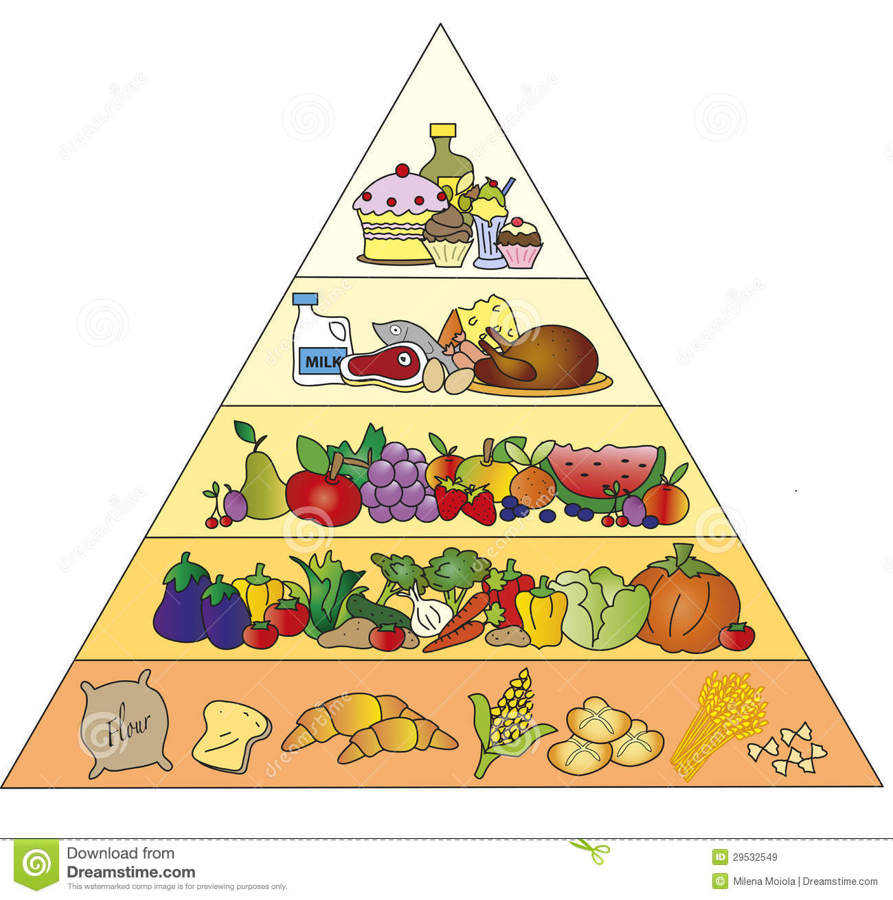 Food Pyramid Royalty Free Stock Images - Image: 29532549