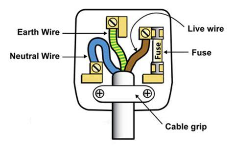 NTA - UK Plug Expert