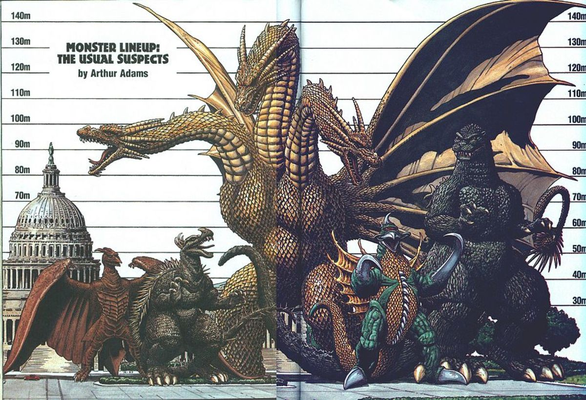 Which Godzilla Monster Are You? | HubPages