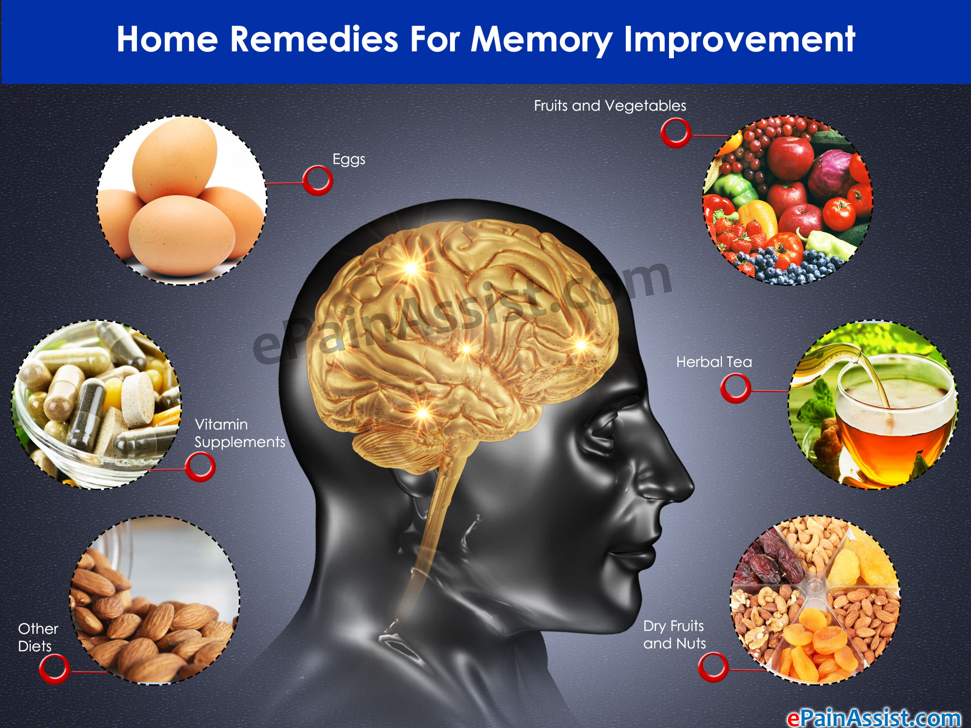 Home Remedies For Memory Improvement|Diet|Exercise|Tips For Better Memory