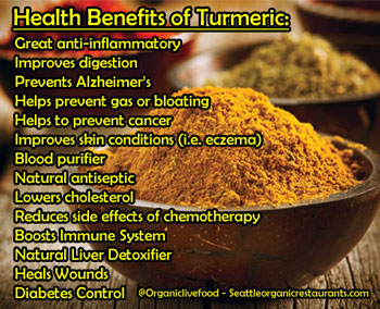 Turmeric and curcumin - women health info blog