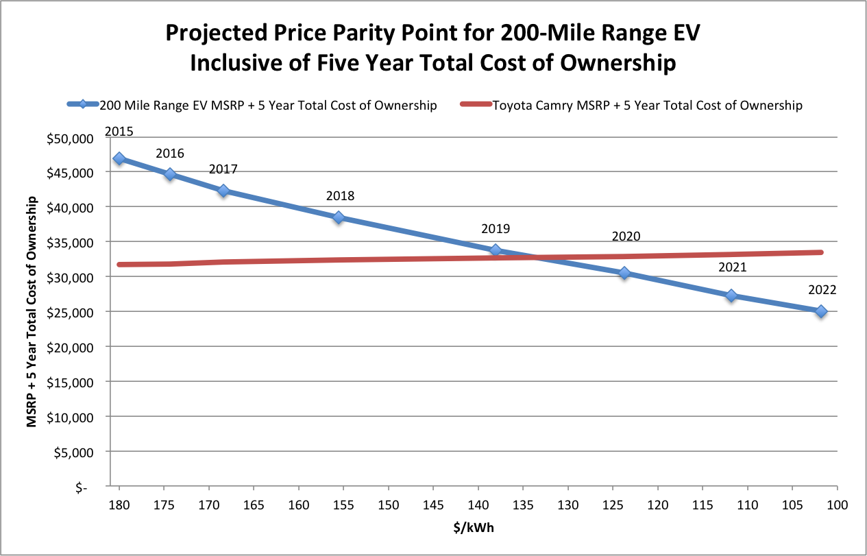 Price-Parity-1.png&f=1